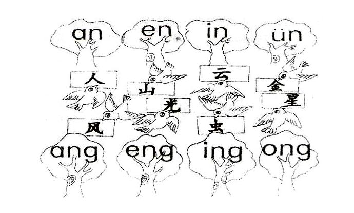 php中文转拼音的代码
